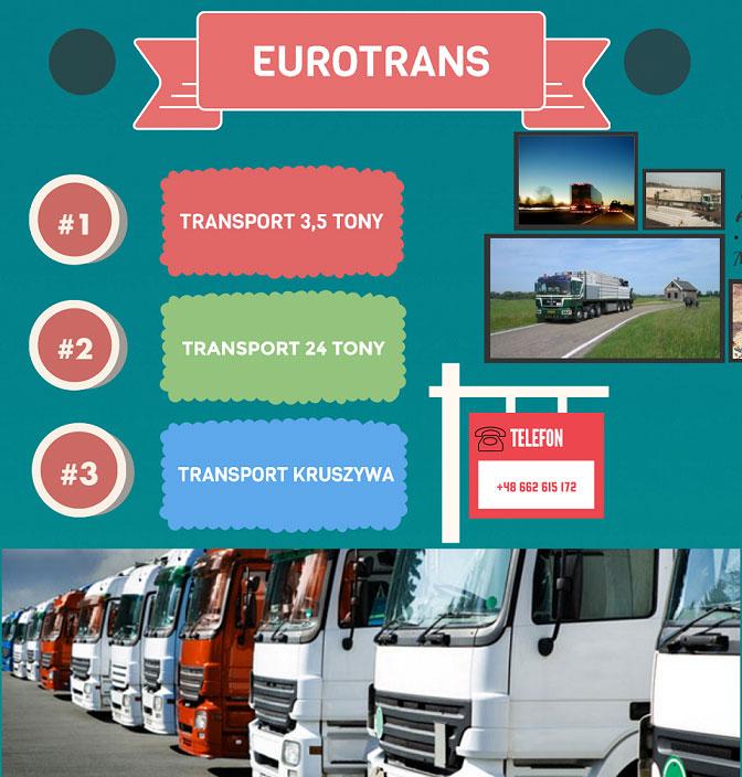 transport mebli bruksela polska